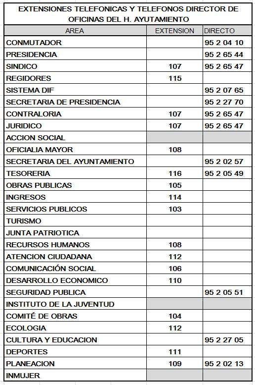 directorio telefonico del estado de mexico: